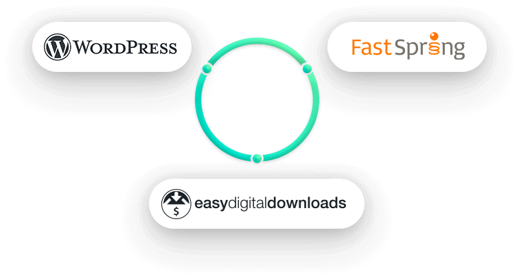 WordPress, FastSpring, Easy Digital Downloads
